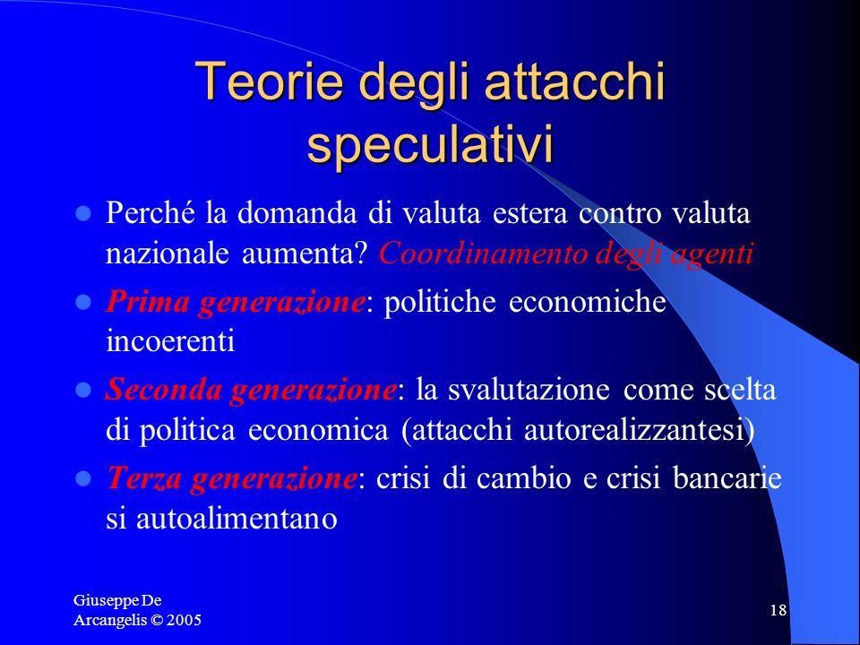 Giuseppe De Arcangelis © 2005 18 Teorie degli attacchi speculativi Perché la domanda di valuta estera contro valuta nazionale aumenta? Coordinamento d