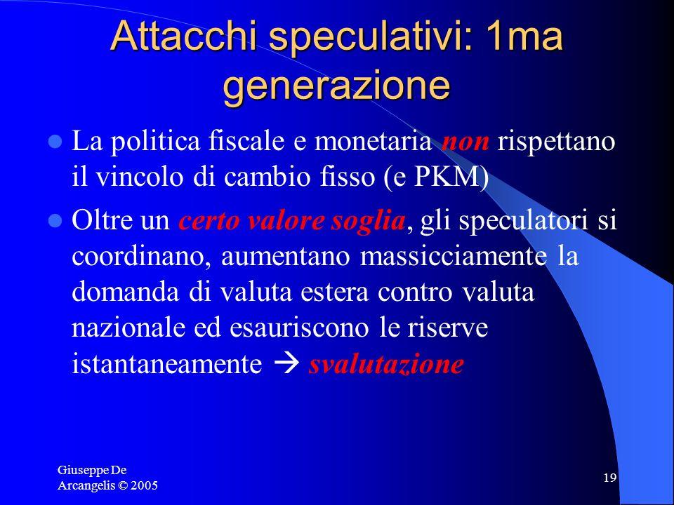 Giuseppe De Arcangelis © 2005 19 Attacchi speculativi: 1ma generazione La politica fiscale e monetaria non rispettano il vincolo di cambio fisso (e PK