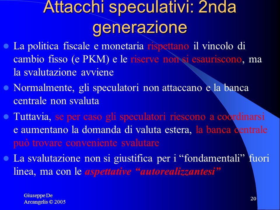 Giuseppe De Arcangelis © 2005 20 Attacchi speculativi: 2nda generazione La politica fiscale e monetaria rispettano il vincolo di cambio fisso (e PKM)