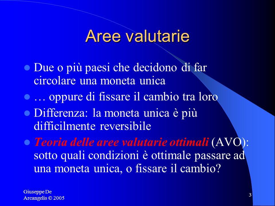 Giuseppe De Arcangelis © 2005 3 Aree valutarie Due o più paesi che decidono di far circolare una moneta unica … oppure di fissare il cambio tra loro D