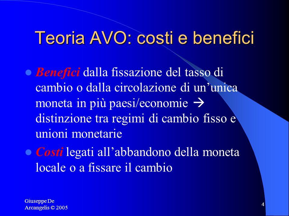 Giuseppe De Arcangelis © 2005 4 Teoria AVO: costi e benefici Benefici dalla fissazione del tasso di cambio o dalla circolazione di ununica moneta in p