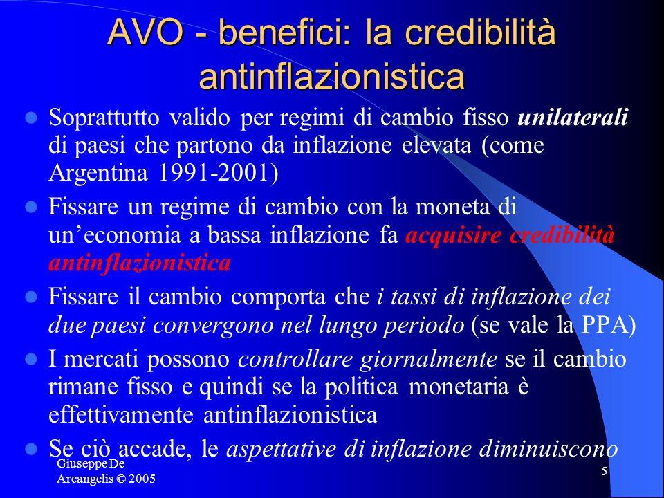 Giuseppe De Arcangelis © 2005 5 AVO - benefici: la credibilità antinflazionistica Soprattutto valido per regimi di cambio fisso unilaterali di paesi c