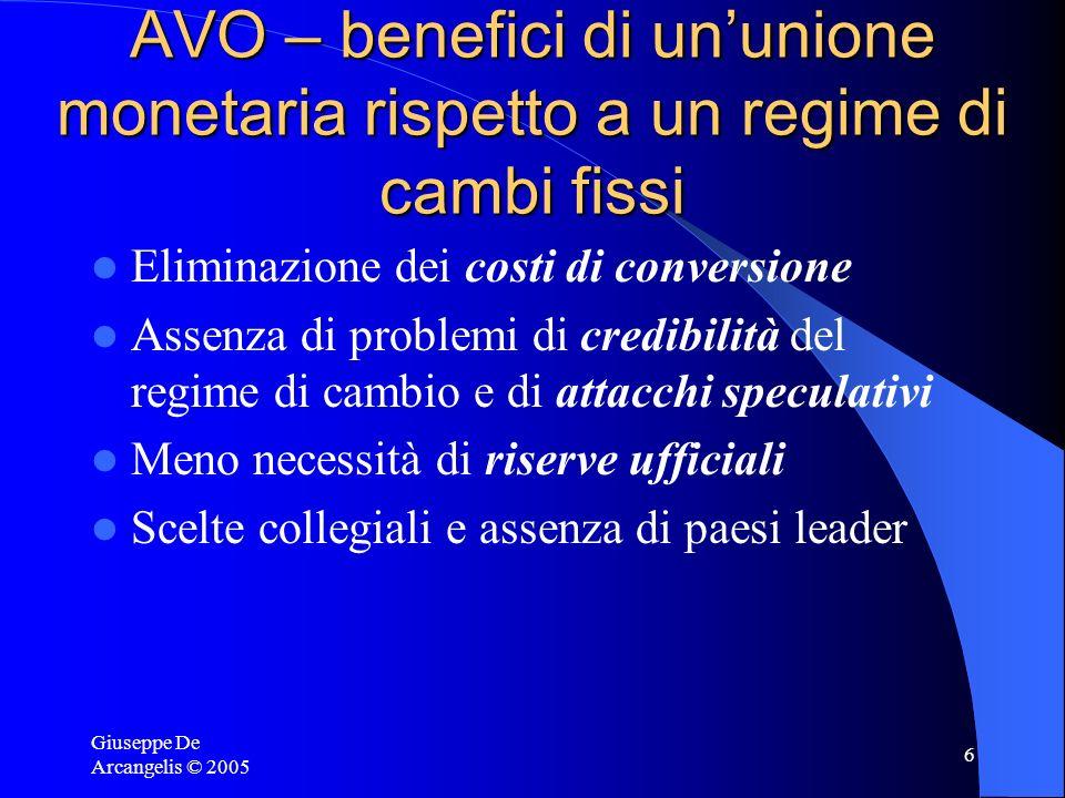Giuseppe De Arcangelis © 2005 6 AVO – benefici di ununione monetaria rispetto a un regime di cambi fissi Eliminazione dei costi di conversione Assenza