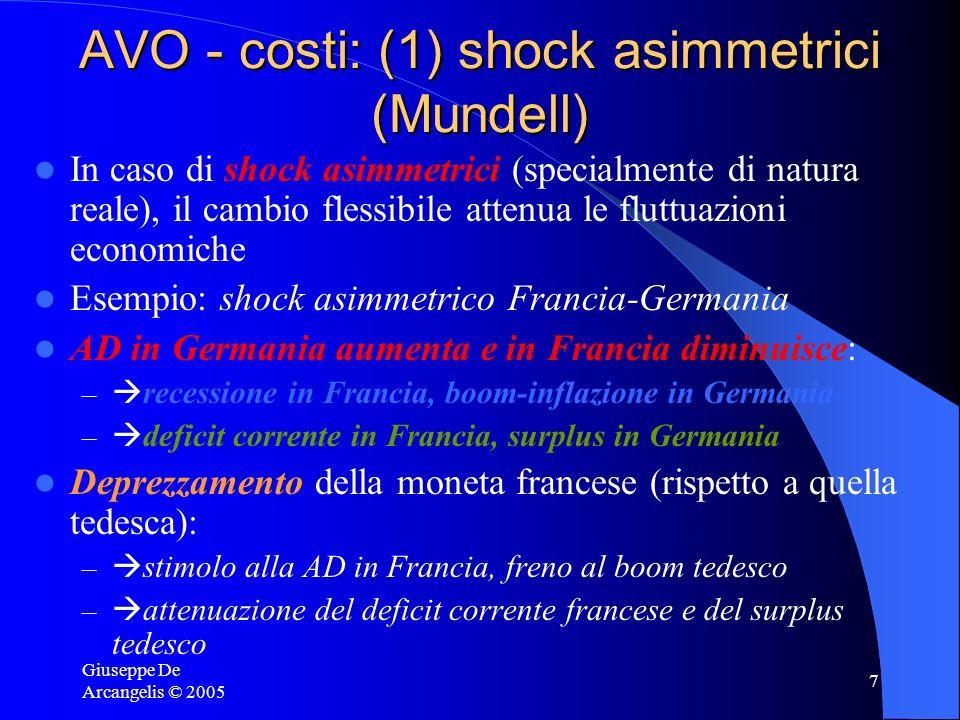Giuseppe De Arcangelis © 2005 7 AVO - costi: (1) shock asimmetrici (Mundell) In caso di shock asimmetrici (specialmente di natura reale), il cambio fl