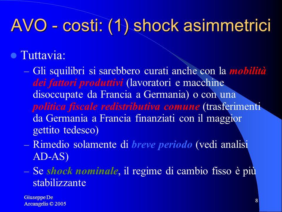 Giuseppe De Arcangelis © 2005 8 AVO - costi: (1) shock asimmetrici Tuttavia: – Gli squilibri si sarebbero curati anche con la mobilità dei fattori pro