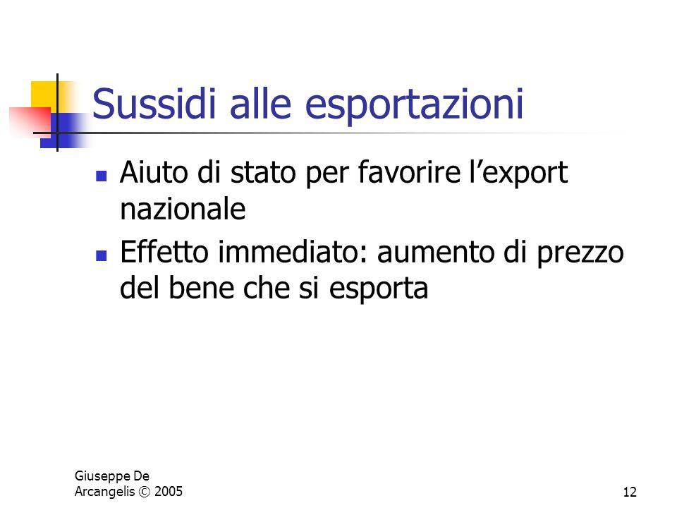 Giuseppe De Arcangelis © 200512 Sussidi alle esportazioni Aiuto di stato per favorire lexport nazionale Effetto immediato: aumento di prezzo del bene
