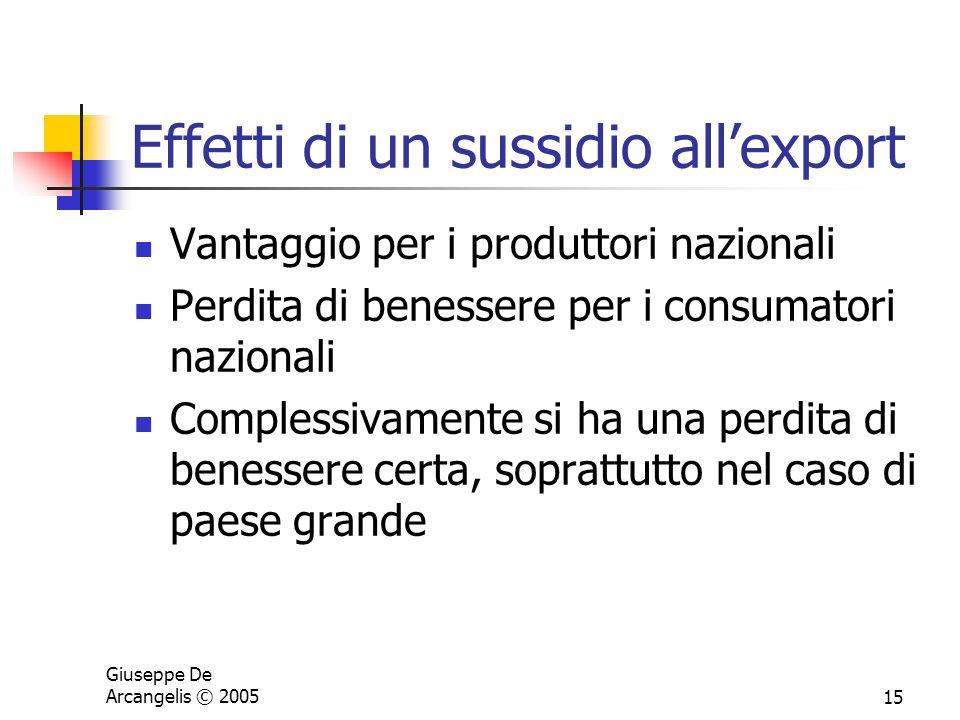 Giuseppe De Arcangelis © 200515 Effetti di un sussidio allexport Vantaggio per i produttori nazionali Perdita di benessere per i consumatori nazionali