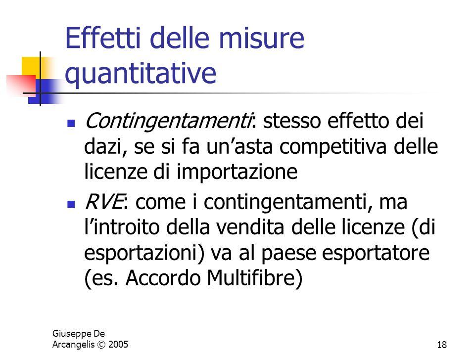 Giuseppe De Arcangelis © 200518 Effetti delle misure quantitative Contingentamenti: stesso effetto dei dazi, se si fa unasta competitiva delle licenze