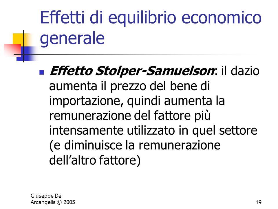 Giuseppe De Arcangelis © 200519 Effetti di equilibrio economico generale Effetto Stolper-Samuelson: il dazio aumenta il prezzo del bene di importazion