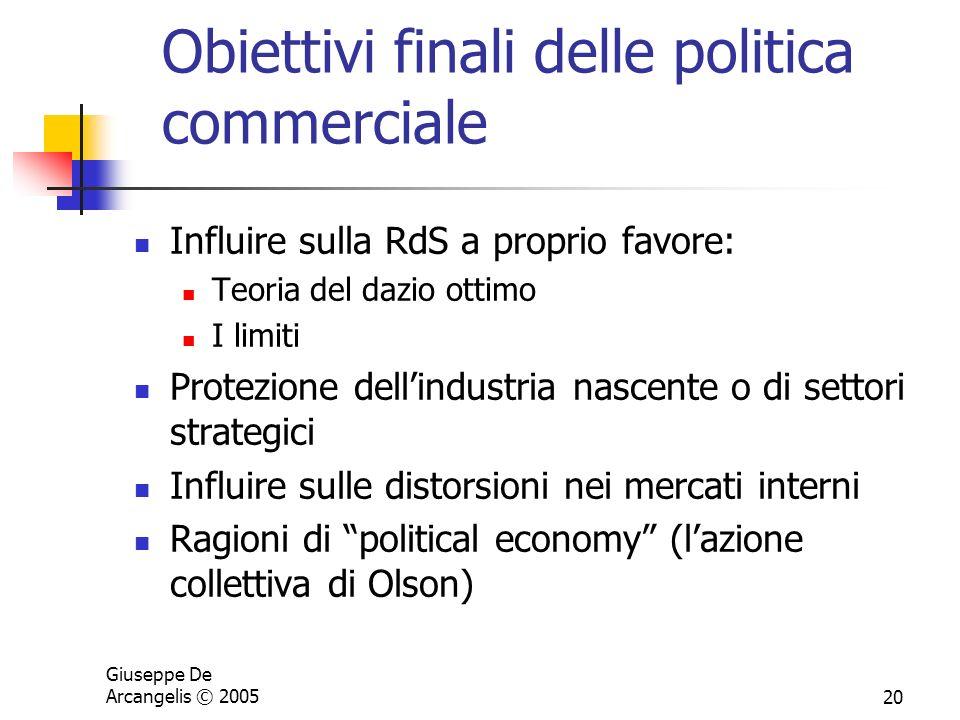 Giuseppe De Arcangelis © 200520 Obiettivi finali delle politica commerciale Influire sulla RdS a proprio favore: Teoria del dazio ottimo I limiti Prot