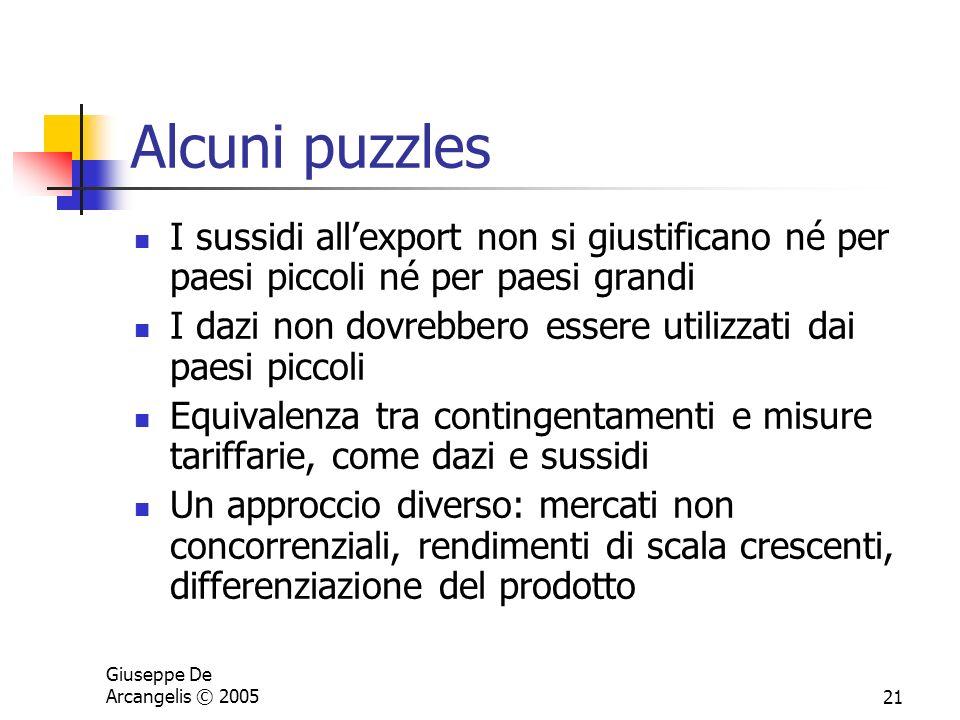 Giuseppe De Arcangelis © 200521 Alcuni puzzles I sussidi allexport non si giustificano né per paesi piccoli né per paesi grandi I dazi non dovrebbero