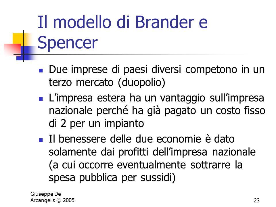 Giuseppe De Arcangelis © 200523 Il modello di Brander e Spencer Due imprese di paesi diversi competono in un terzo mercato (duopolio) Limpresa estera