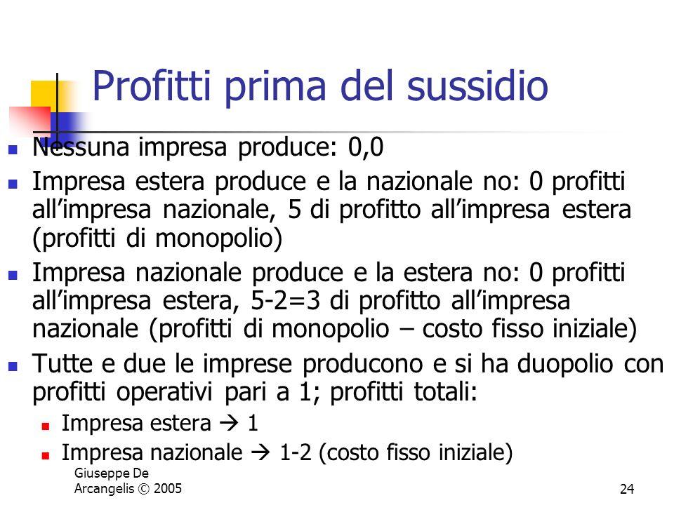 Giuseppe De Arcangelis © 200524 Profitti prima del sussidio Nessuna impresa produce: 0,0 Impresa estera produce e la nazionale no: 0 profitti allimpre