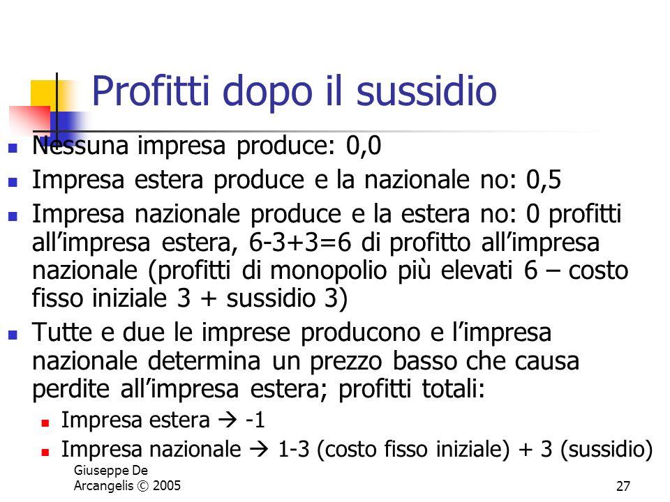 Giuseppe De Arcangelis © 200527 Profitti dopo il sussidio Nessuna impresa produce: 0,0 Impresa estera produce e la nazionale no: 0,5 Impresa nazionale