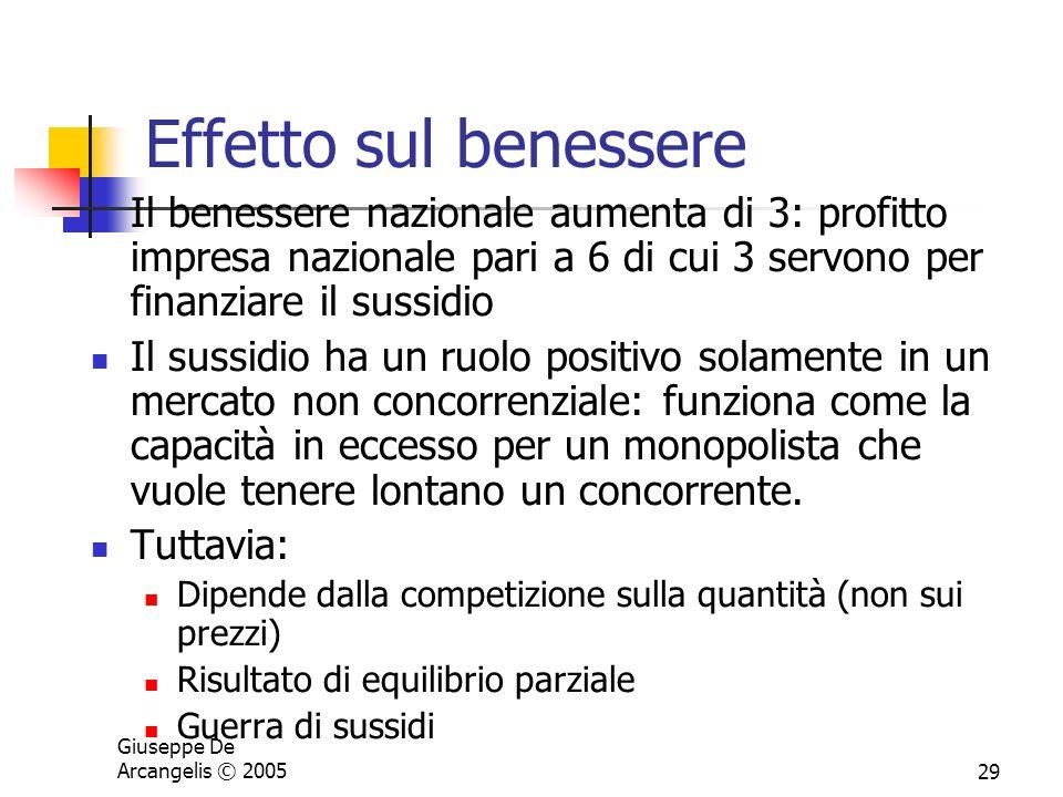 Giuseppe De Arcangelis © 200529 Effetto sul benessere Il benessere nazionale aumenta di 3: profitto impresa nazionale pari a 6 di cui 3 servono per fi
