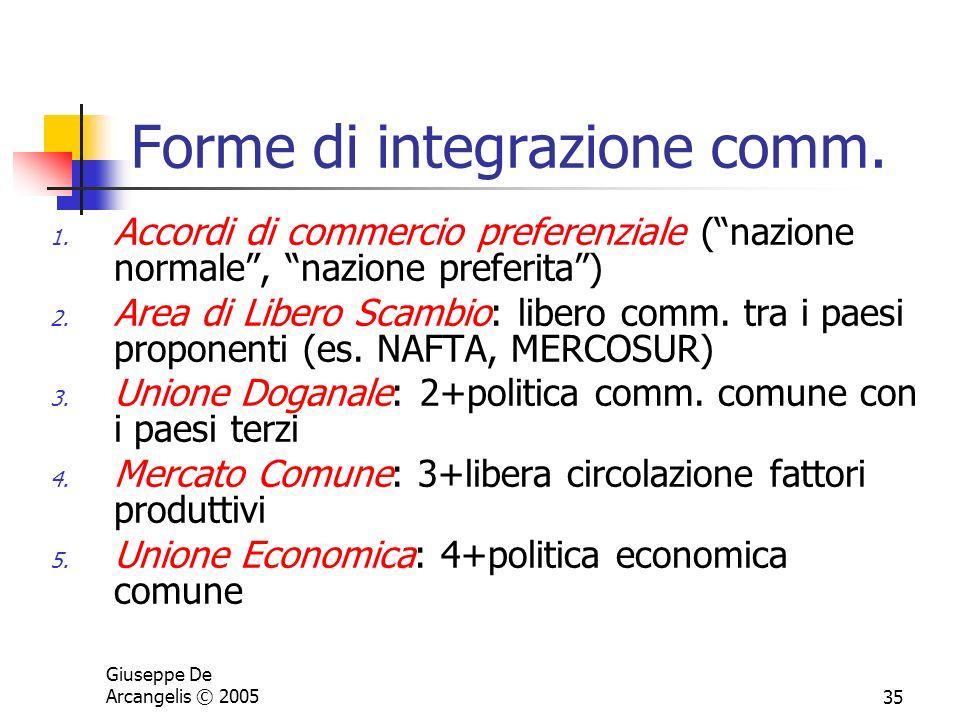 Giuseppe De Arcangelis © 200535 Forme di integrazione comm. 1. Accordi di commercio preferenziale (nazione normale, nazione preferita) 2. Area di Libe