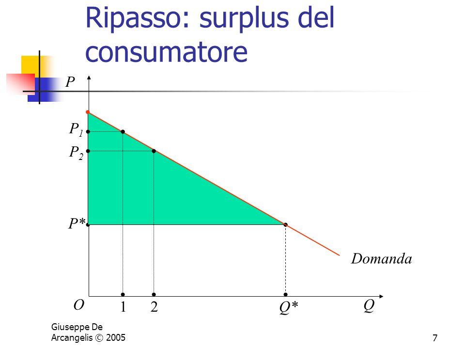 Giuseppe De Arcangelis © 20057 Ripasso: surplus del consumatore P OQ P* Q* Domanda 1 P1P1 2 P2P2