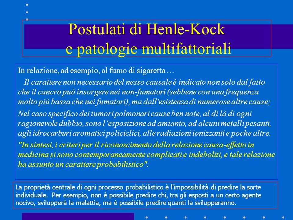 Postulati di Henle-Kock (Lagente di una malattia infettiva) 1. deve essere presente in tutti i casi di quella malattia 2. non deve essere presente in