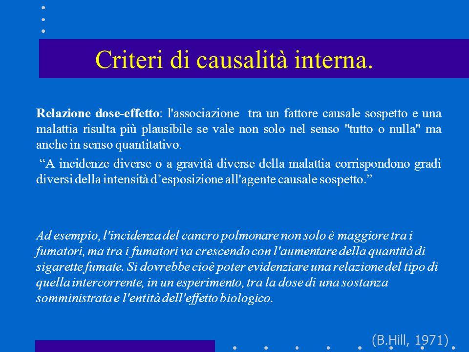 Criteri di causalità interna. 1)Antecedenza temporale della causa rispetto all'effetto. L'esposizione all'ipotetico agente causale precede l'evento di