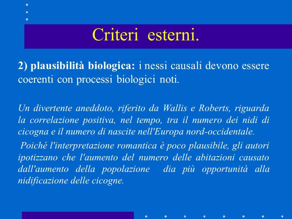 Criteri esterni. 1) Coerenza con i risultati di altri studi: per giungere a conclusioni affidabili è essenziale vagliare attentamente i risultati degl