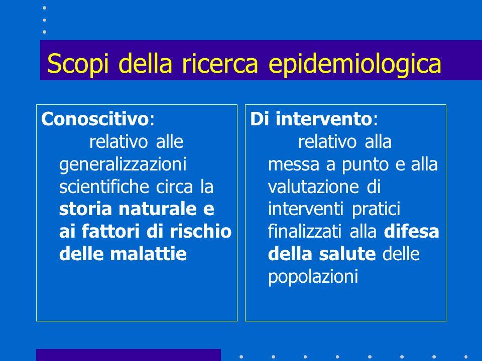 Cosè lepidemiologia L'epidemiologia è la scienza che ha per oggetto il fenomeno della insorgenza delle malattie nelle popolazioni, con particolare rig