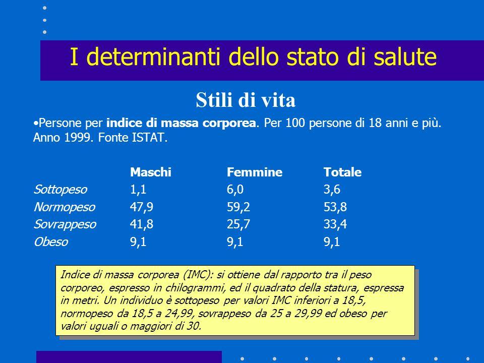 Stili di vita Negli ultimi 10 anni in Italia la percentuale di soggetti in sovrappeso ed obesi è cresciuta, fino a giungere al 42,5% nella popolazione