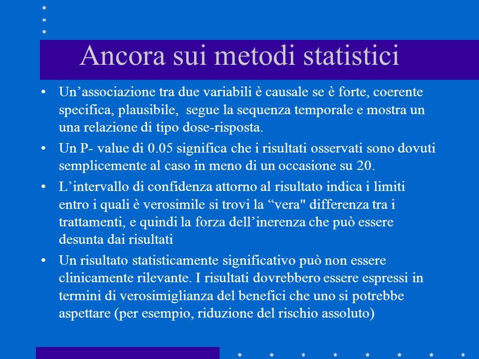 Ancora sui metodi statistici Unassociazione tra due variabili è causale se è forte, coerente specifica, plausibile, segue la sequenza temporale e most