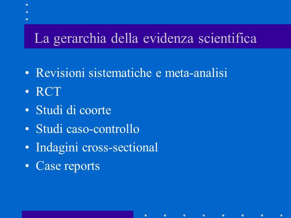 La gerarchia della evidenza scientifica Revisioni sistematiche e meta-analisi RCT Studi di coorte Studi caso-controllo Indagini cross-sectional Case r