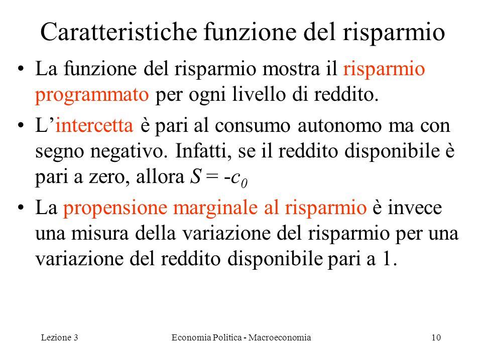 Lezione 3Economia Politica - Macroeconomia10 Caratteristiche funzione del risparmio La funzione del risparmio mostra il risparmio programmato per ogni livello di reddito.