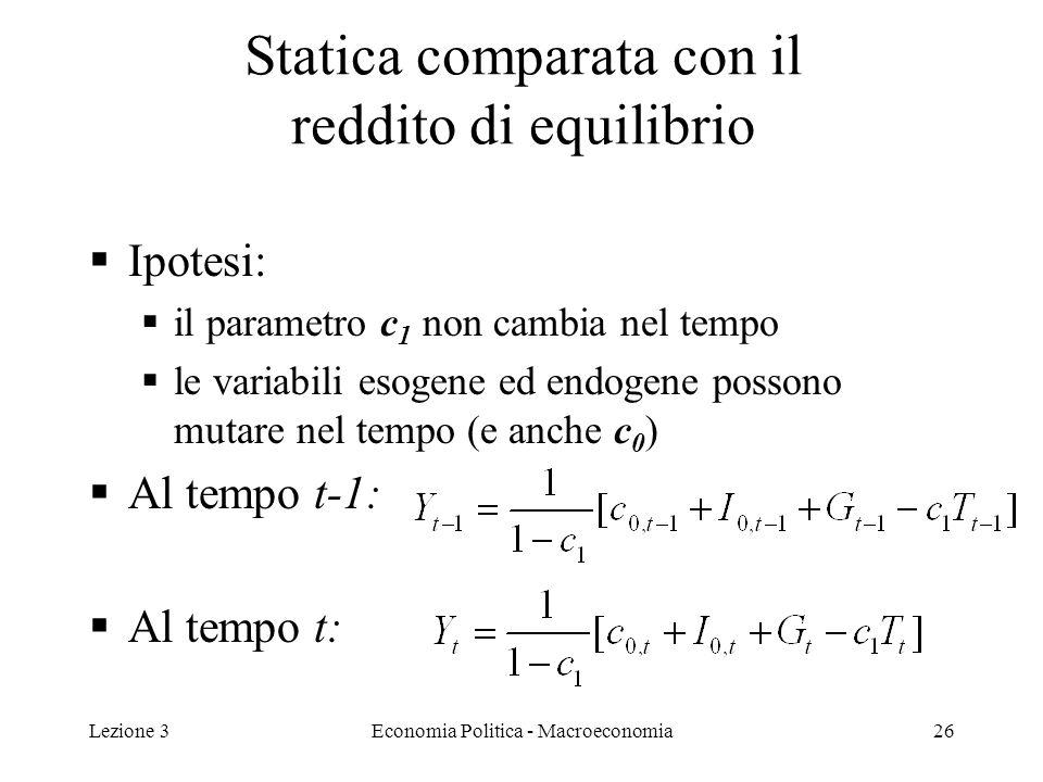 Lezione 3Economia Politica - Macroeconomia26 Statica comparata con il reddito di equilibrio Ipotesi: il parametro c 1 non cambia nel tempo le variabili esogene ed endogene possono mutare nel tempo (e anche c 0 ) Al tempo t-1: Al tempo t: