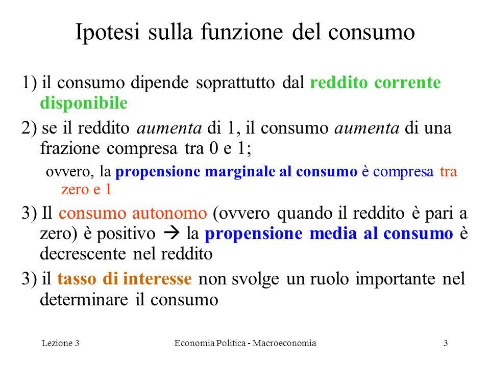 Lezione 3Economia Politica - Macroeconomia3 Ipotesi sulla funzione del consumo 1) il consumo dipende soprattutto dal reddito corrente disponibile 2) se il reddito aumenta di 1, il consumo aumenta di una frazione compresa tra 0 e 1; ovvero, la propensione marginale al consumo è compresa tra zero e 1 3) Il consumo autonomo (ovvero quando il reddito è pari a zero) è positivo la propensione media al consumo è decrescente nel reddito 3) il tasso di interesse non svolge un ruolo importante nel determinare il consumo