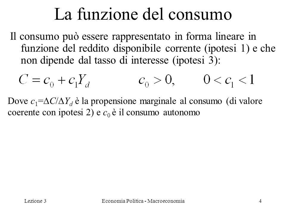 Lezione 3Economia Politica - Macroeconomia4 La funzione del consumo Il consumo può essere rappresentato in forma lineare in funzione del reddito disponibile corrente (ipotesi 1) e che non dipende dal tasso di interesse (ipotesi 3): Dove c 1 = C/ Y d è la propensione marginale al consumo (di valore coerente con ipotesi 2) e c 0 è il consumo autonomo
