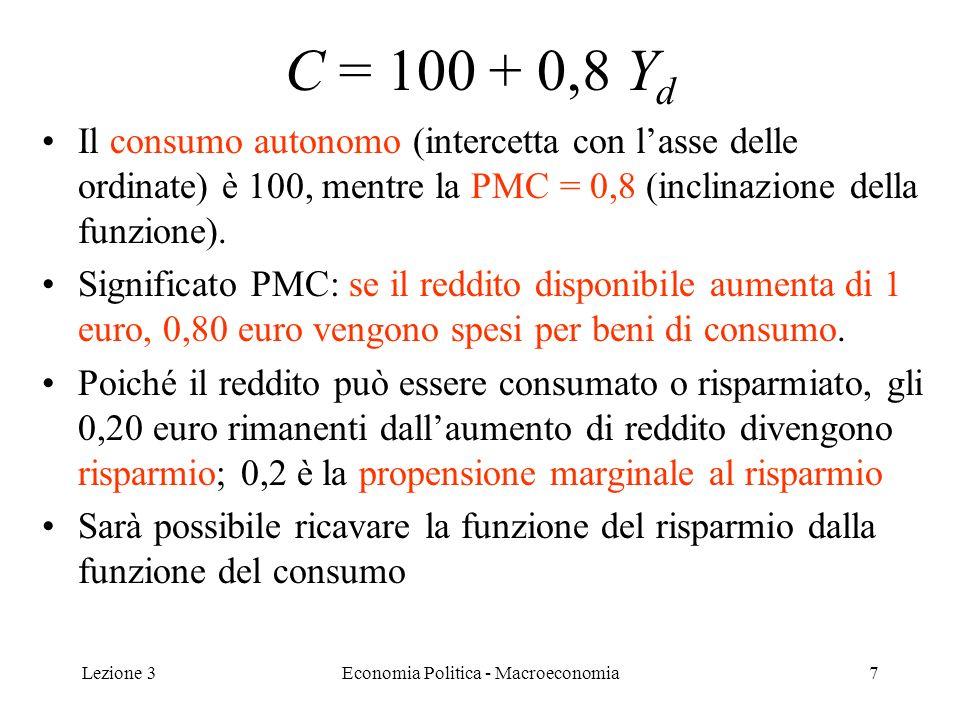 Lezione 3Economia Politica - Macroeconomia7 C = 100 + 0,8 Y d Il consumo autonomo (intercetta con lasse delle ordinate) è 100, mentre la PMC = 0,8 (inclinazione della funzione).