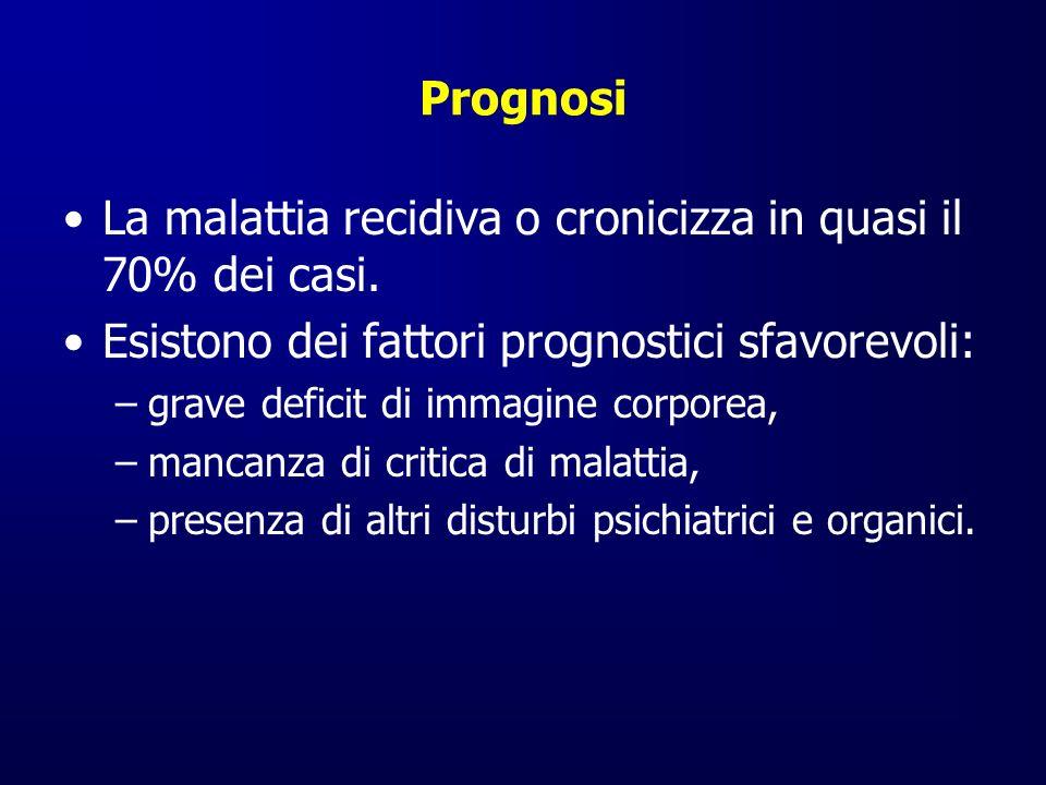 Prognosi La malattia recidiva o cronicizza in quasi il 70% dei casi. Esistono dei fattori prognostici sfavorevoli: –grave deficit di immagine corporea
