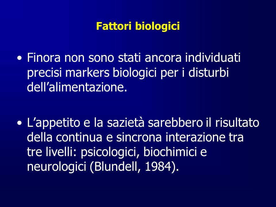Fattori biologici Finora non sono stati ancora individuati precisi markers biologici per i disturbi dellalimentazione. Lappetito e la sazietà sarebber