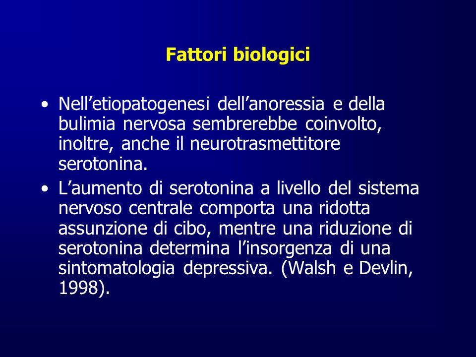 Fattori biologici Nelletiopatogenesi dellanoressia e della bulimia nervosa sembrerebbe coinvolto, inoltre, anche il neurotrasmettitore serotonina. Lau