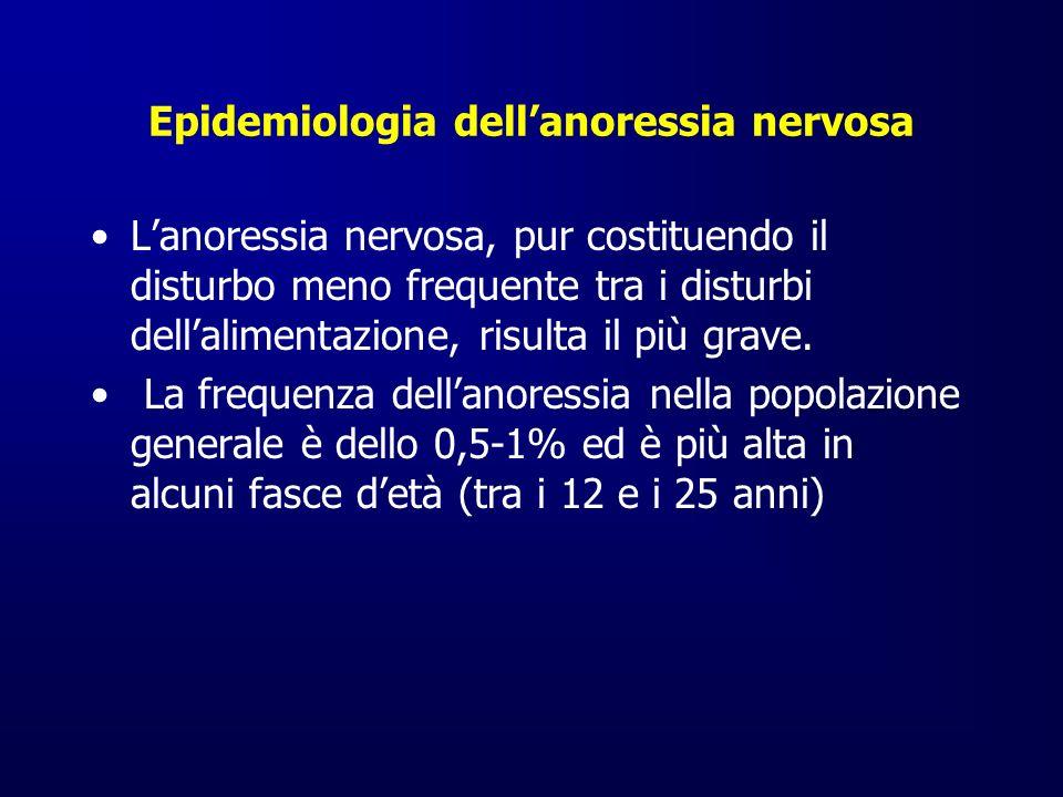 Epidemiologia dellanoressia nervosa Lanoressia nervosa, pur costituendo il disturbo meno frequente tra i disturbi dellalimentazione, risulta il più gr