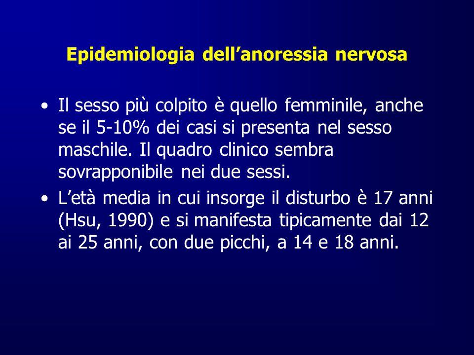 Epidemiologia dellanoressia nervosa Il sesso più colpito è quello femminile, anche se il 5-10% dei casi si presenta nel sesso maschile. Il quadro clin