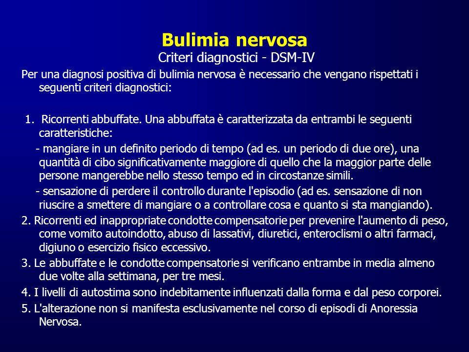 Bulimia nervosa Criteri diagnostici - DSM-IV Per una diagnosi positiva di bulimia nervosa è necessario che vengano rispettati i seguenti criteri diagn