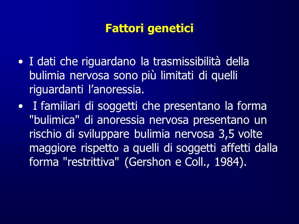 Fattori genetici I dati che riguardano la trasmissibilità della bulimia nervosa sono più limitati di quelli riguardanti lanoressia. I familiari di sog