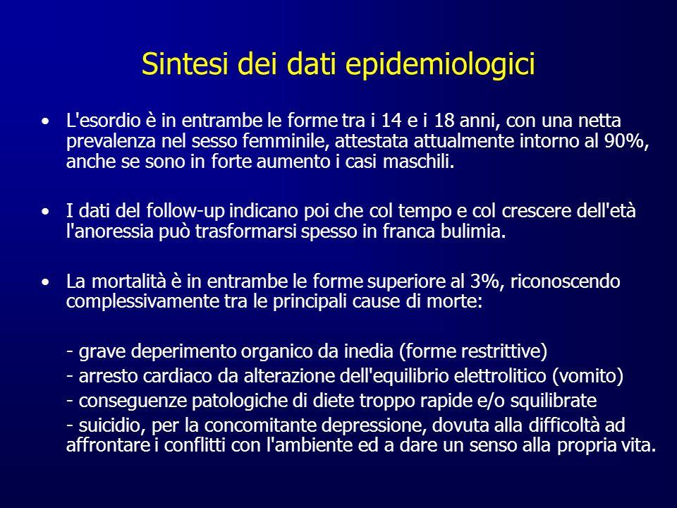Sintesi dei dati epidemiologici L'esordio è in entrambe le forme tra i 14 e i 18 anni, con una netta prevalenza nel sesso femminile, attestata attualm