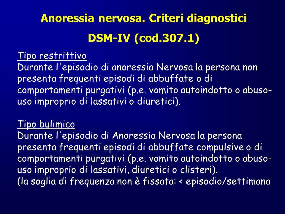 Tipo restrittivo Durante l'episodio di anoressia Nervosa la persona non presenta frequenti episodi di abbuffate o di comportamenti purgativi (p.e. vom
