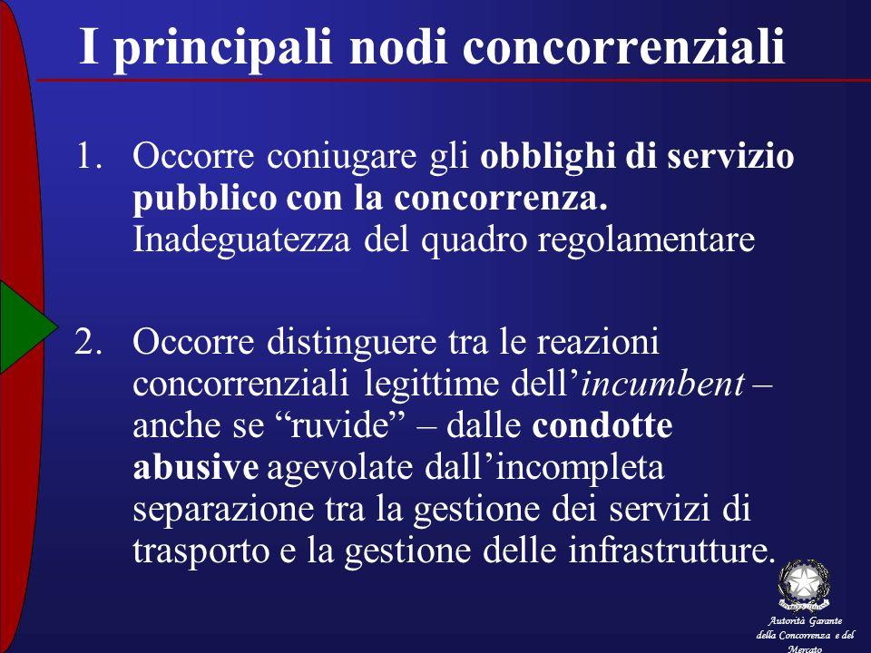 Autorità Garante della Concorrenza e del Mercato I principali nodi concorrenziali 1.Occorre coniugare gli obblighi di servizio pubblico con la concorr