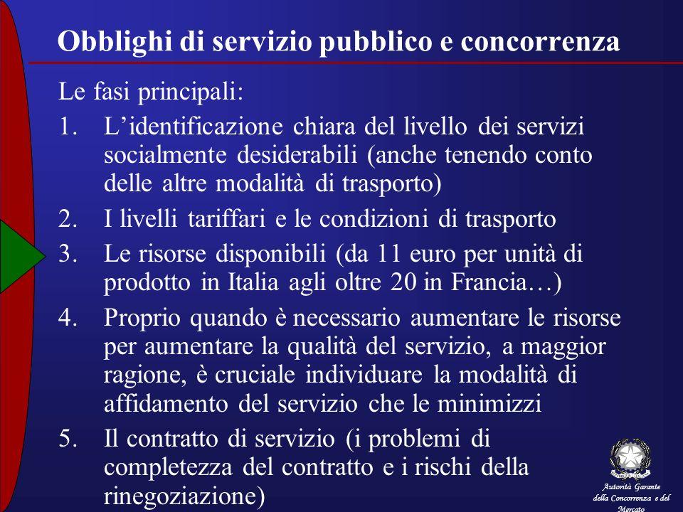 Autorità Garante della Concorrenza e del Mercato Obblighi di servizio pubblico e concorrenza Le fasi principali: 1.Lidentificazione chiara del livello