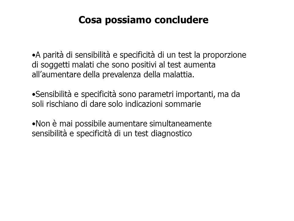 A parità di sensibilità e specificità di un test la proporzione di soggetti malati che sono positivi al test aumenta allaumentare della prevalenza del