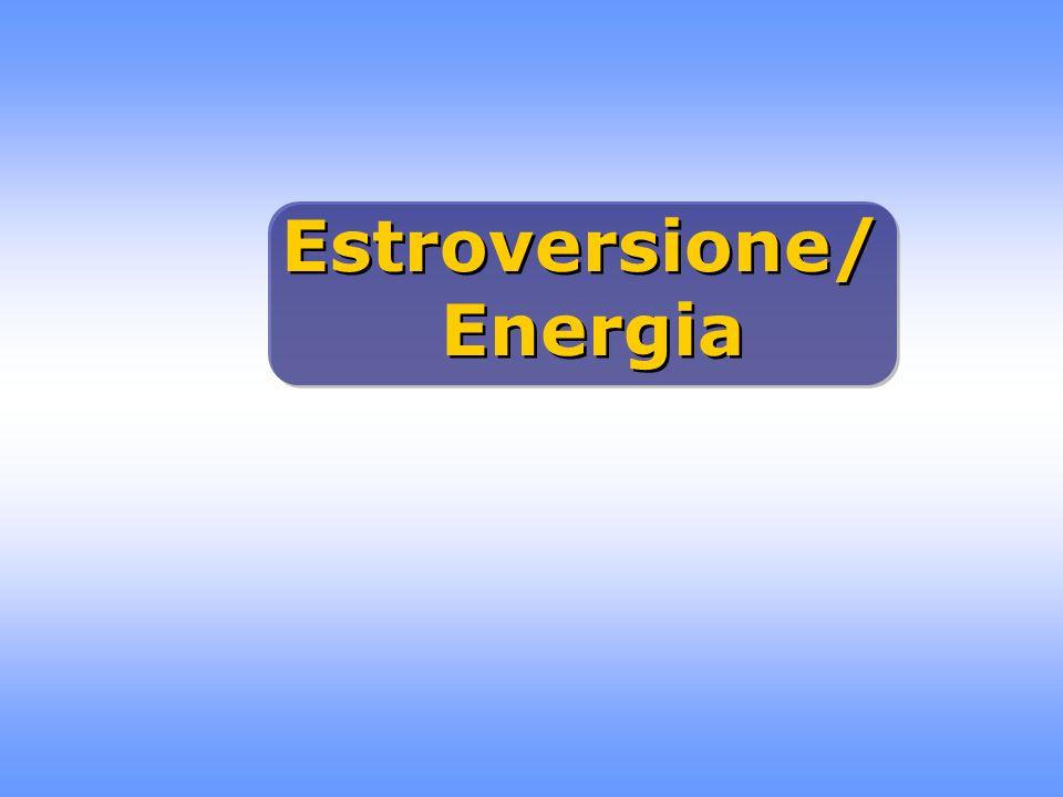 Estroversione/ Energia Estroversione/ Energia