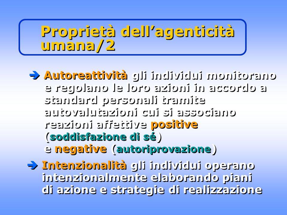Autoreattività gli individui monitorano e regolano le loro azioni in accordo a standard personali tramite autovalutazioni cui si associano reazioni af