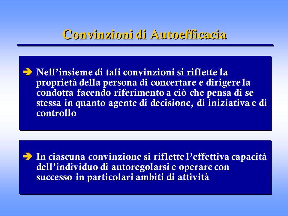 Convinzioni di Autoefficacia Nellinsieme di tali convinzioni si riflette la proprietà della persona di concertare e dirigere la condotta facendo rifer