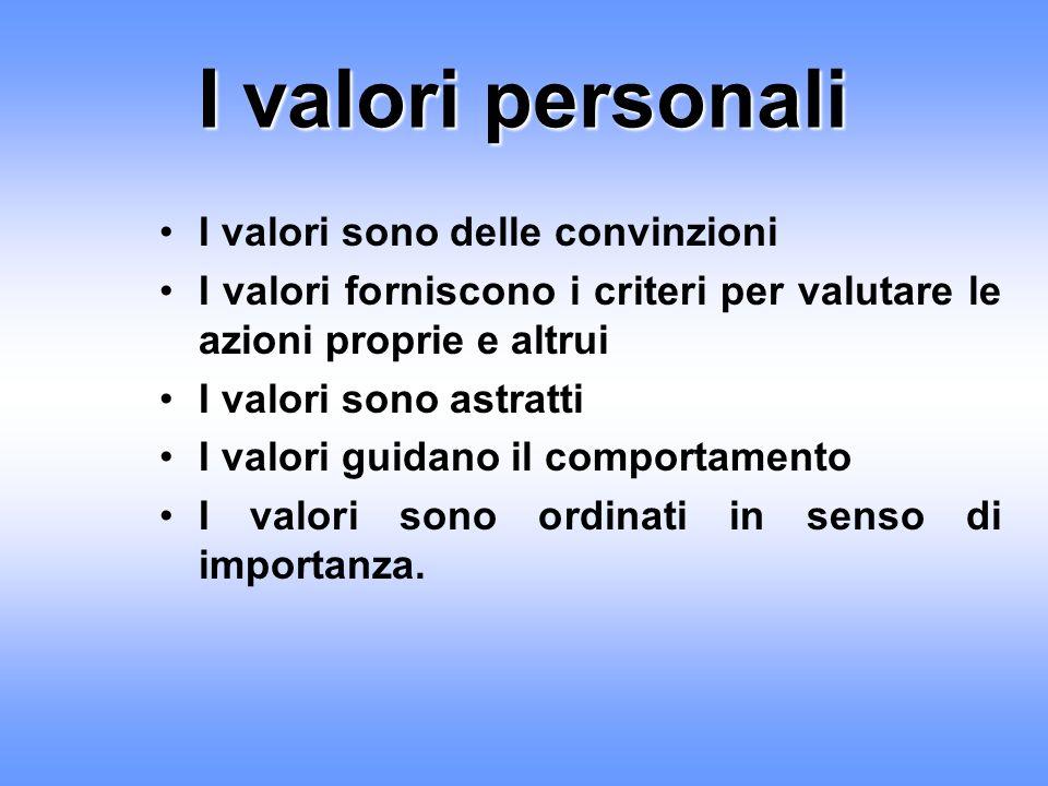 I valori personali I valori sono delle convinzioni I valori forniscono i criteri per valutare le azioni proprie e altrui I valori sono astratti I valo