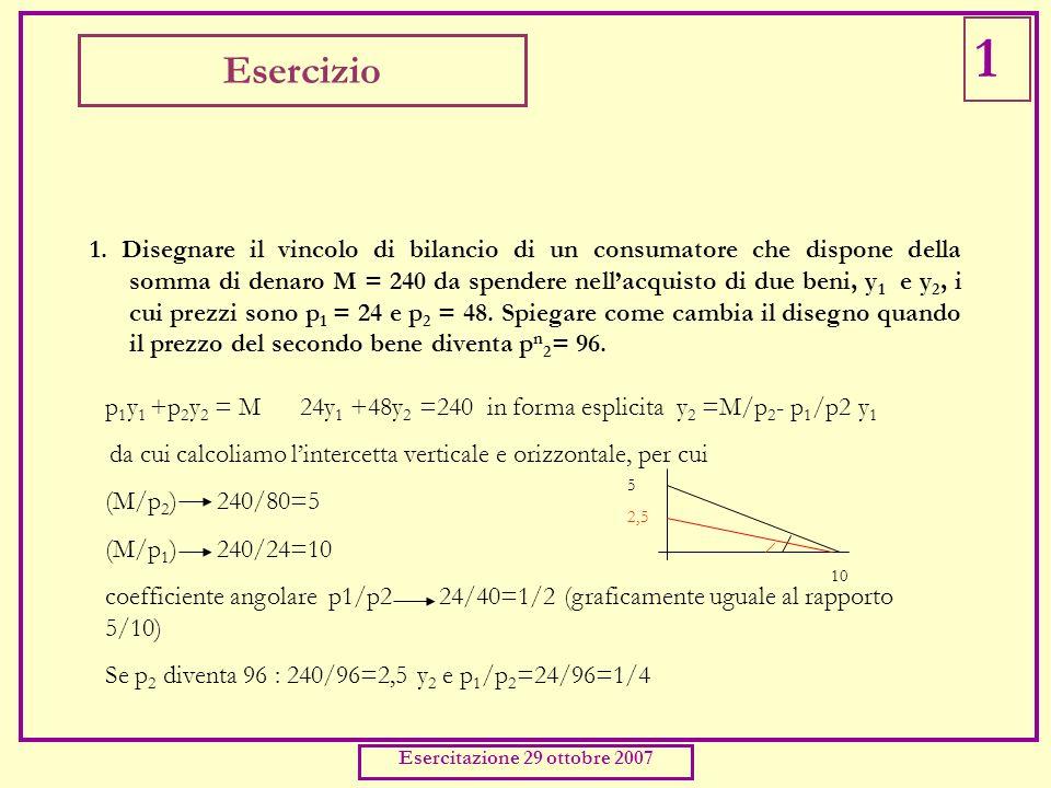 Esercizio 1. Disegnare il vincolo di bilancio di un consumatore che dispone della somma di denaro M = 240 da spendere nellacquisto di due beni, y 1 e
